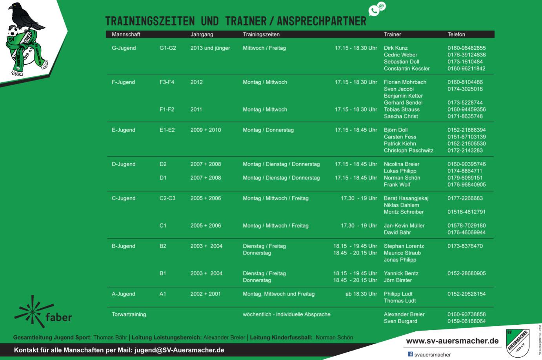 https://sv-auersmacher.de/wp-content/uploads/2019/10/Tafel-Jugend-Trainingszeiten-2019.jpg